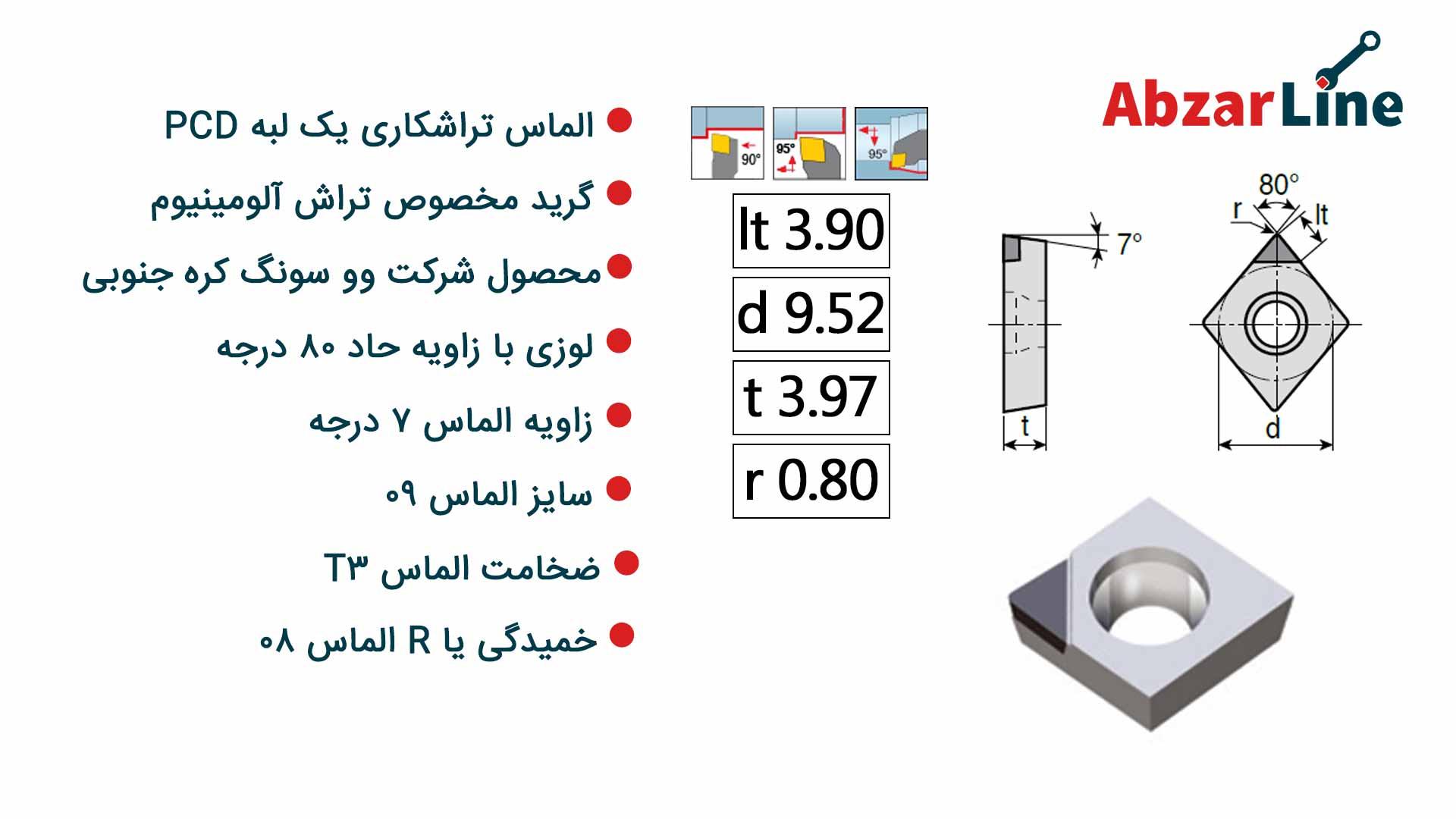 اینفوگرافیک الماس تراشکاری پی سی دی آلومینیوم تراش CCGW 09T308 PCD